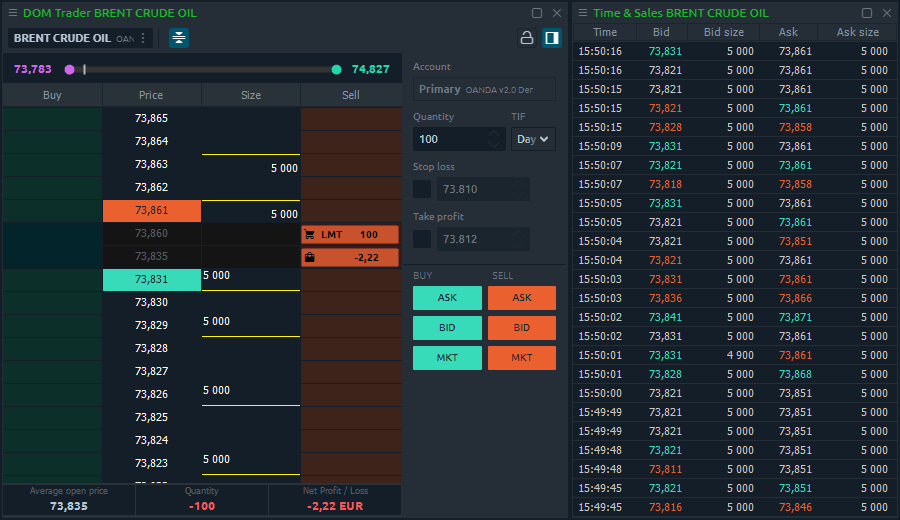 Super powerfull chart for analysis and visual trading - Quantower