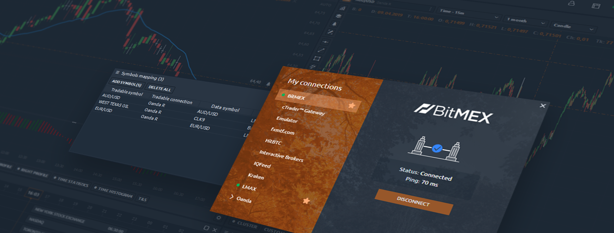 BitMEX Market Data, Chart Alerts, and Symbol Mapping Manager