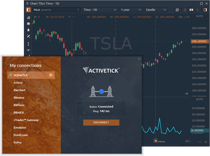 ActiveTick Market Data Provider for Stocks, Futures, Options, Equities