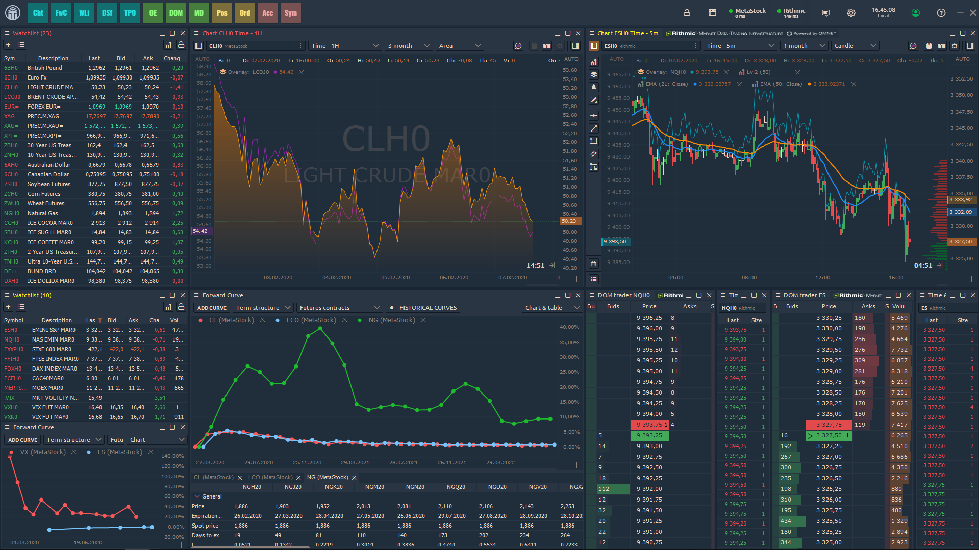 Market Data from MetaStock Xenith Eikon in Quantower
